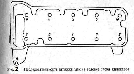 Порядок затяжки головки блока