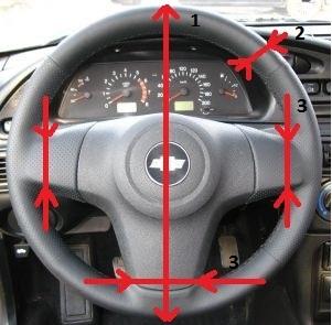 Размеры рулевого колеса
