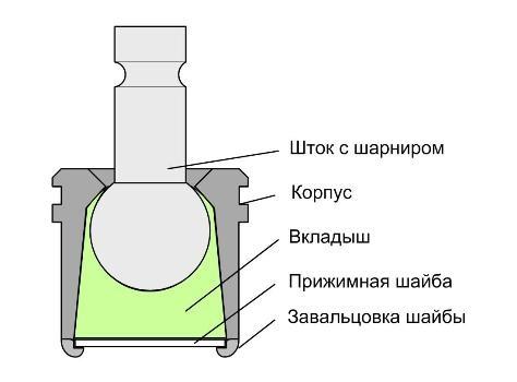Схема устройства детали