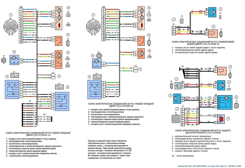 Схема соединений дверей